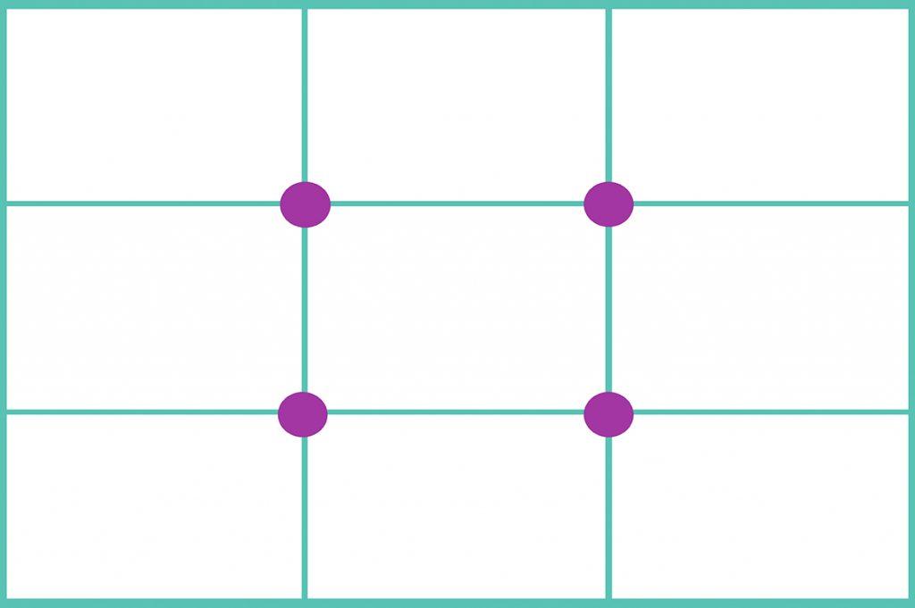 三分割構図/図解イメージ