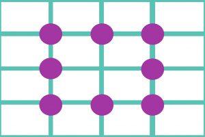 四分割法イメージ