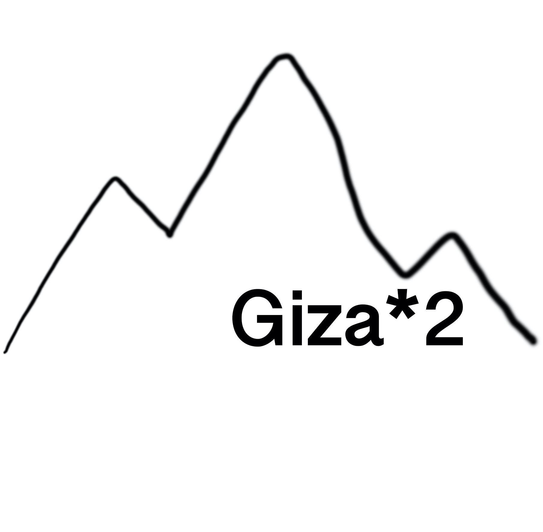 gizagiza
